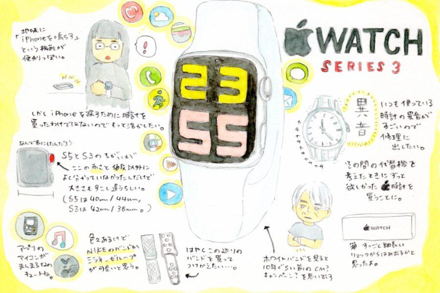 少し前のApple Watchで物欲を満たしましょう。